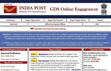 India Post website