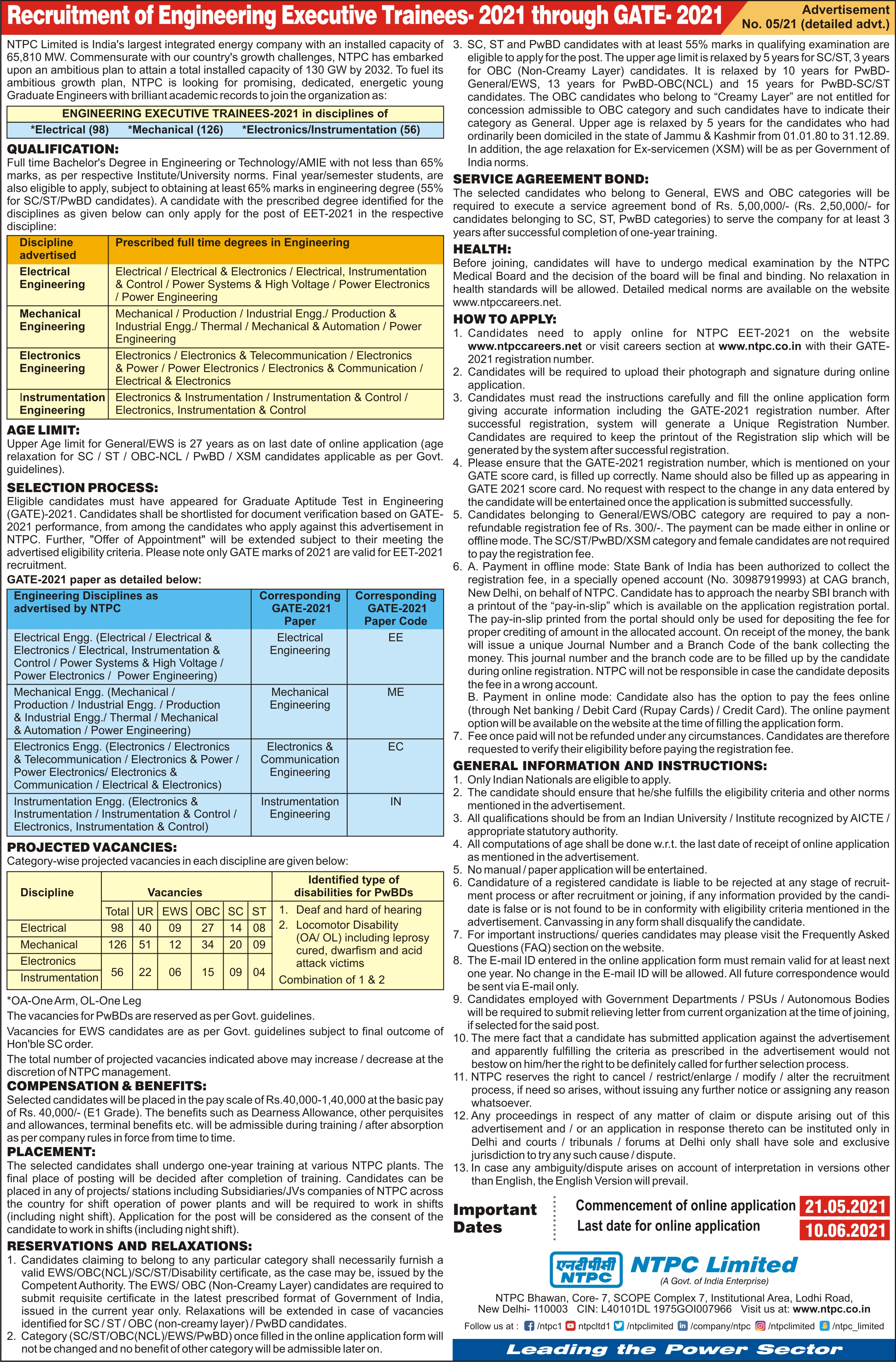 NTPC Employment news ad may 2021