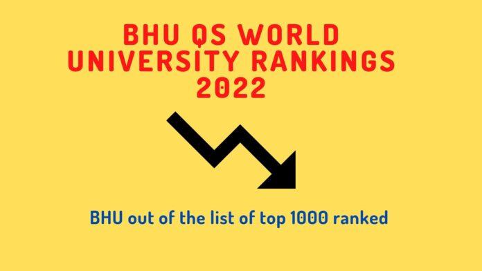BHU QS World University Rankings 2022