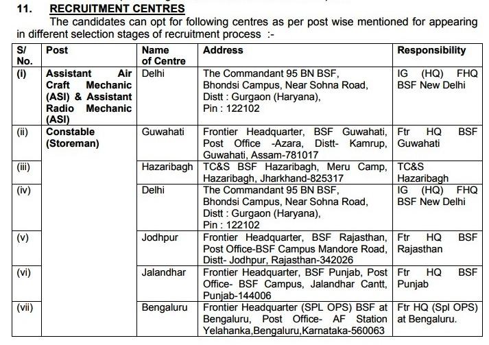 BSF SI ASI Constable Recruitment 2021
