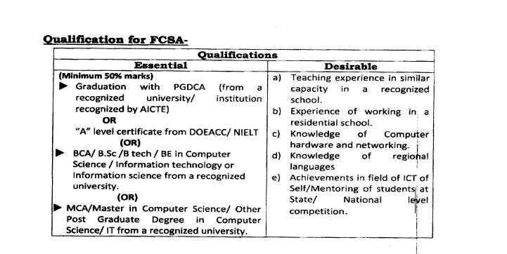 NVS Patna TGT PGT Recruitment 2021